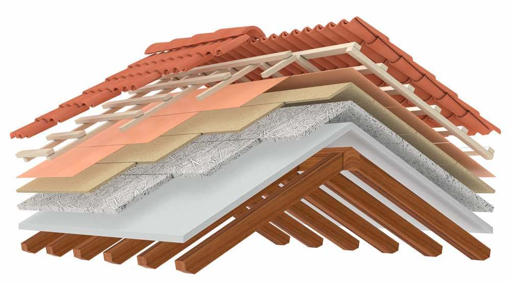 Roof layers construction cutaway view