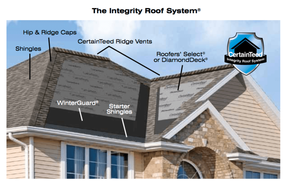 integrity roof system image